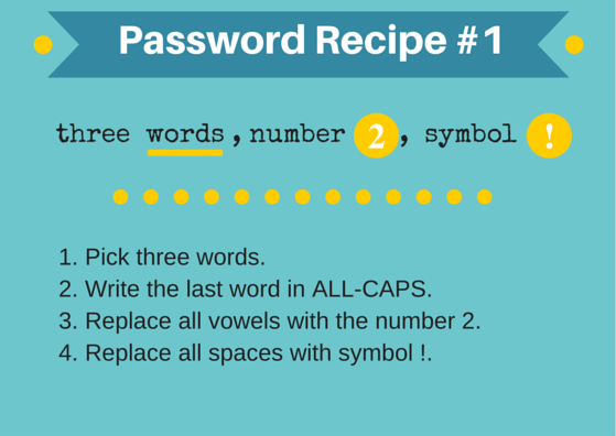 Password recipe