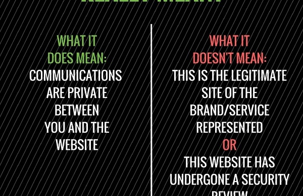 What does HTTPS really mean