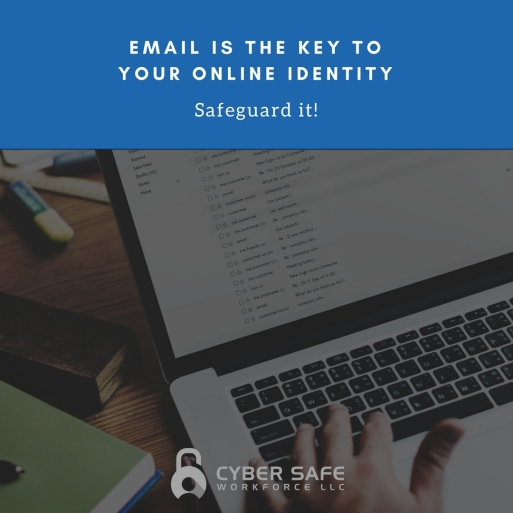 Email is the key to your online identity