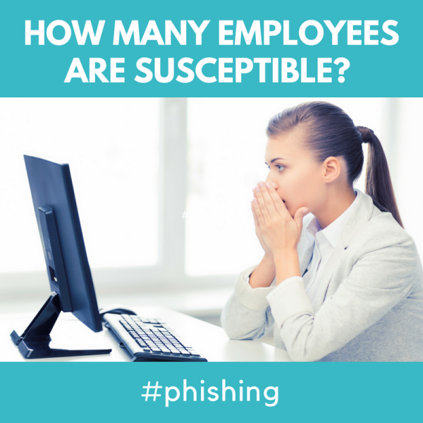 How many employees are susceptible to phishing?