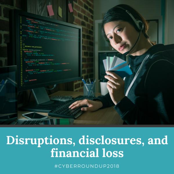 Disruptions, dislcosures, and financial loss