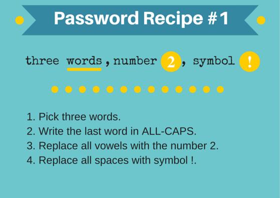 password recipe 1